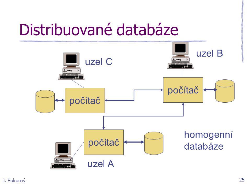 J. Pokorný 25 Distribuované databáze počítač uzel A uzel C uzel B homogenní databáze
