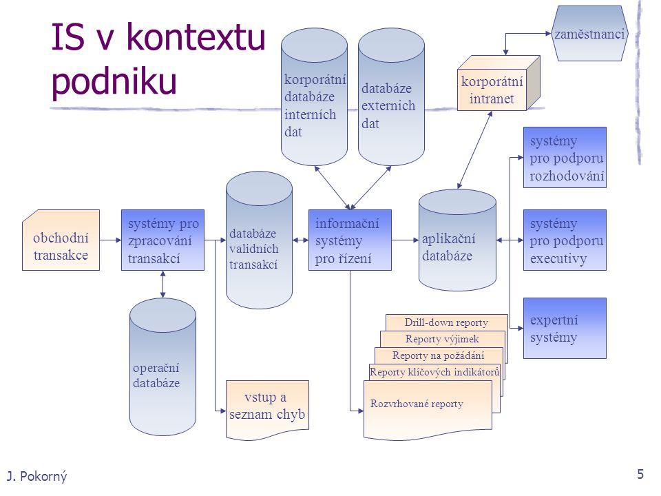 J. Pokorný 5 korporátní databáze interních dat databáze externich dat databáze validních transakcí operační databáze systémy pro zpracování transakcí