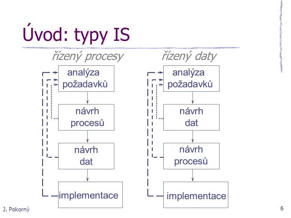 J. Pokorný 6 Úvod: typy IS řízený procesy řízený daty analýza požadavků analýza požadavků návrh procesů návrh procesů návrh dat návrh dat implementace