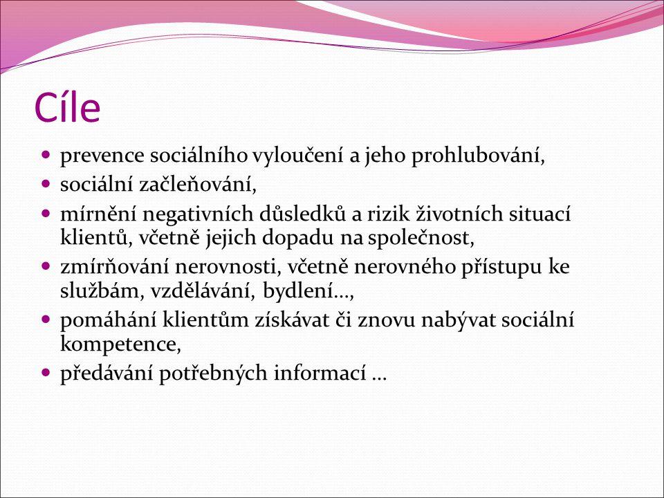 Cíle prevence sociálního vyloučení a jeho prohlubování, sociální začleňování, mírnění negativních důsledků a rizik životních situací klientů, včetně j