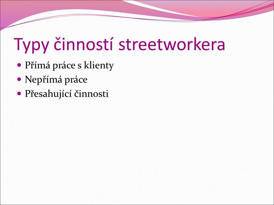Typy činností streetworkera Přímá práce s klienty Nepřímá práce Přesahující činnosti