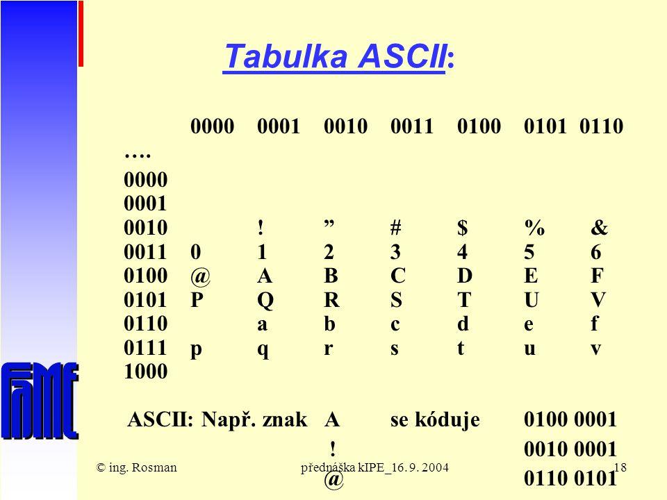 © ing. Rosmanpřednáška kIPE_16. 9. 200418 Tabulka ASCII : 000000010010001101000101 0110 ….