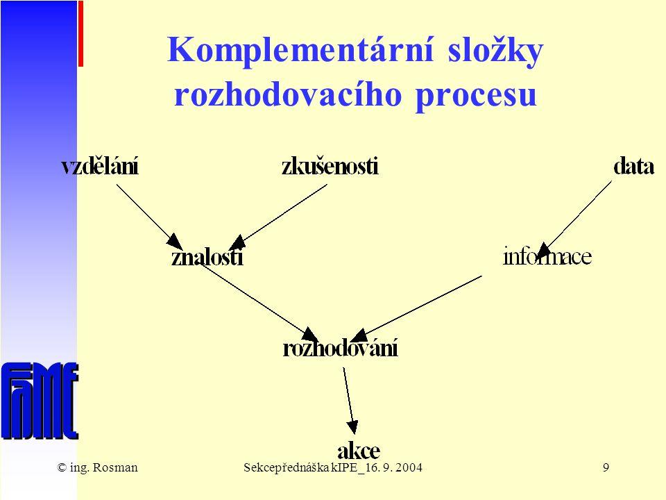 © ing. Rosmanpřednáška kIPE_16. 9. 200410 Míra působení informace