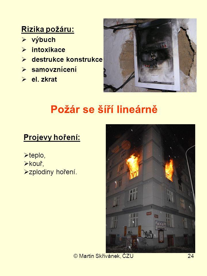 © Martin Skřivánek, ČZU24 Rizika požáru:  výbuch  intoxikace  destrukce konstrukce  samovznícení  el. zkrat Požár se šíří lineárně Projevy hoření