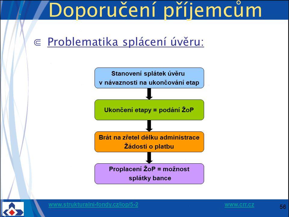 www.strukturalni-fondy.cz/iop/5-2www.strukturalni-fondy.cz/iop/5-2 www.crr.czwww.crr.cz 56 Doporučení příjemcům ⋐ Problematika splácení úvěru: Stanove