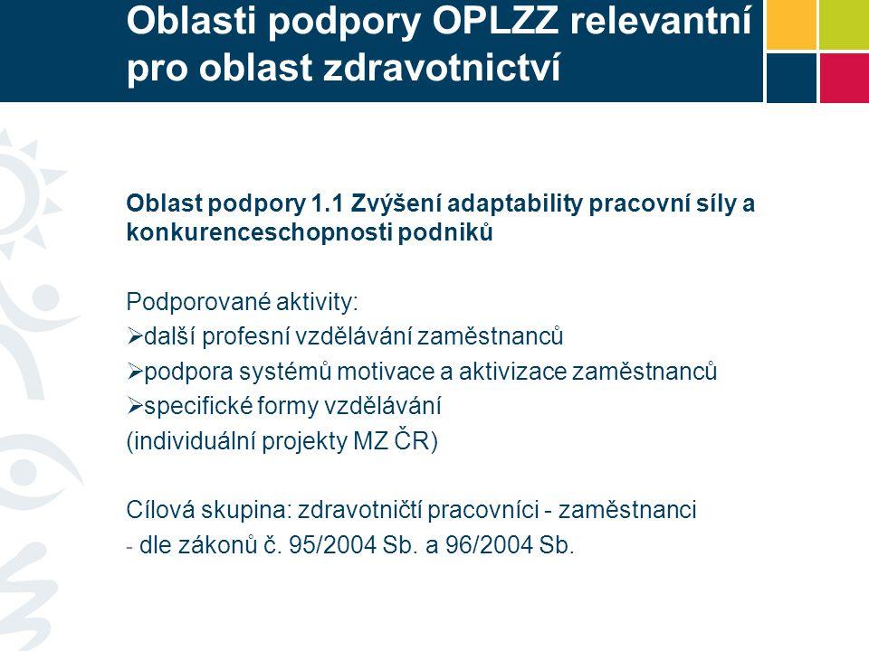 Oblasti podpory OPLZZ relevantní pro oblast zdravotnictví Oblast podpory 1.1 Zvýšení adaptability pracovní síly a konkurenceschopnosti podniků Podporo