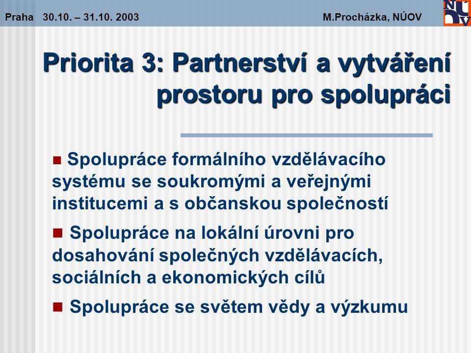 Priorita 3: Partnerství a vytváření prostoru pro spolupráci Praha 30.10.