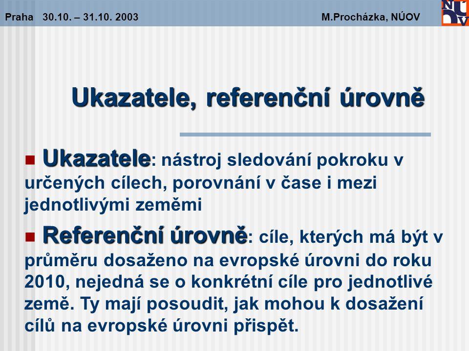 Ukazatele, referenční úrovně Praha 30.10.– 31.10.
