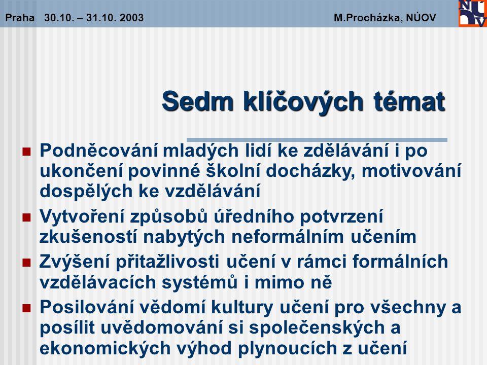 Sedm klíčových témat Praha 30.10.– 31.10.