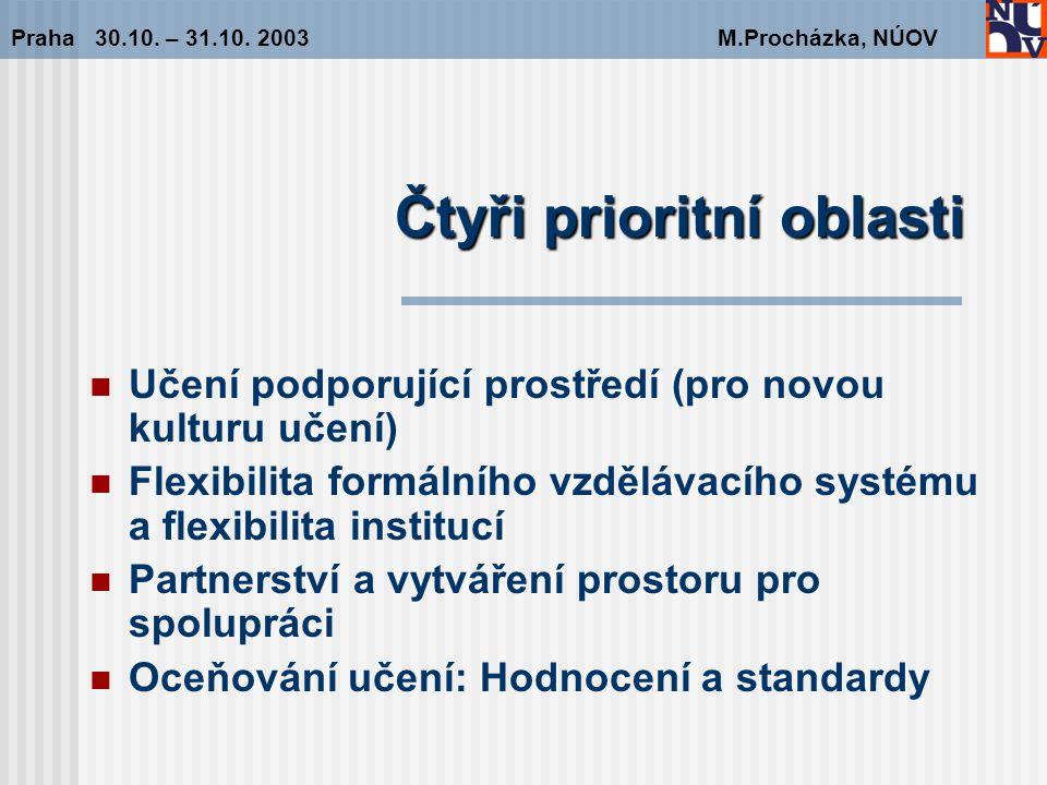 Čtyři prioritní oblasti Praha 30.10.– 31.10.