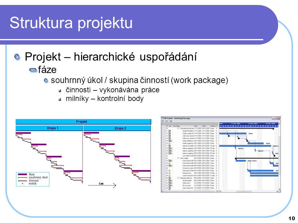 10 Struktura projektu Projekt – hierarchické uspořádání fáze souhrnný úkol / skupina činností (work package) činnosti – vykonávána práce milníky – kon
