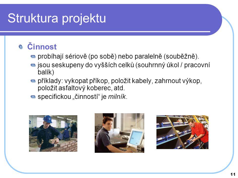 11 Struktura projektu Činnost probíhají sériově (po sobě) nebo paralelně (souběžně). jsou seskupeny do vyšších celků (souhrnný úkol / pracovní balík)