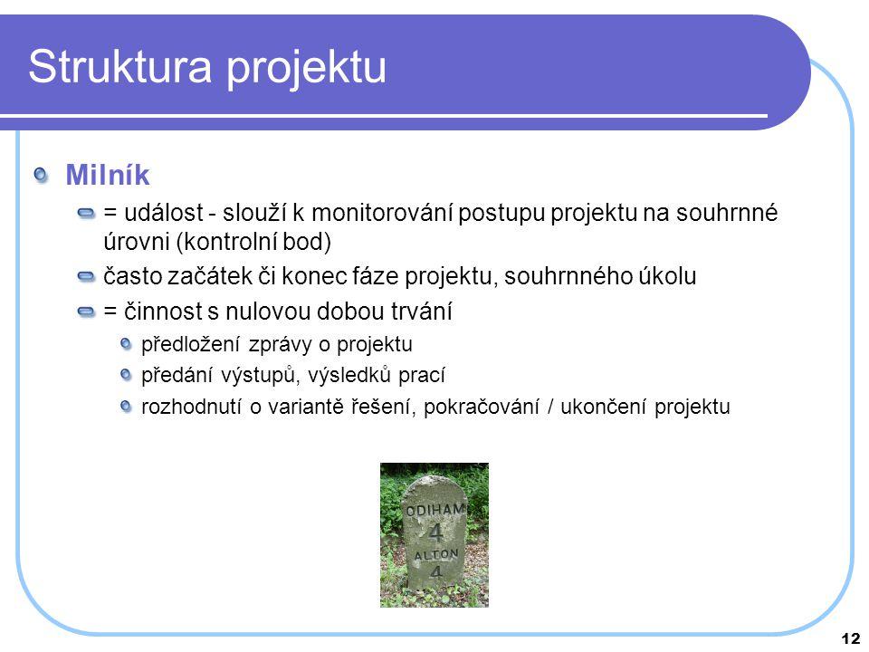 12 Struktura projektu Milník = událost - slouží k monitorování postupu projektu na souhrnné úrovni (kontrolní bod) často začátek či konec fáze projekt
