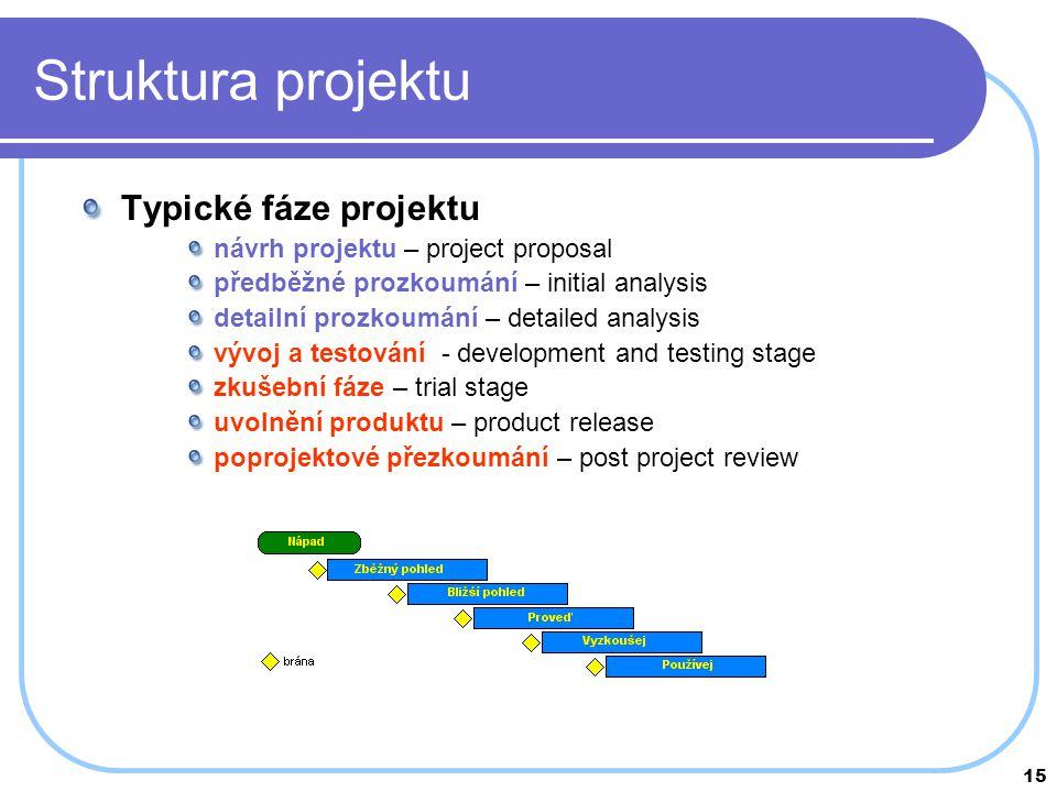 15 Struktura projektu Typické fáze projektu návrh projektu – project proposal předběžné prozkoumání – initial analysis detailní prozkoumání – detailed