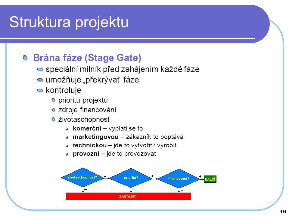 """16 Struktura projektu Brána fáze (Stage Gate) speciální milník před zahájením každé fáze umožňuje """"překrývat"""" fáze kontroluje prioritu projektu zdroje"""