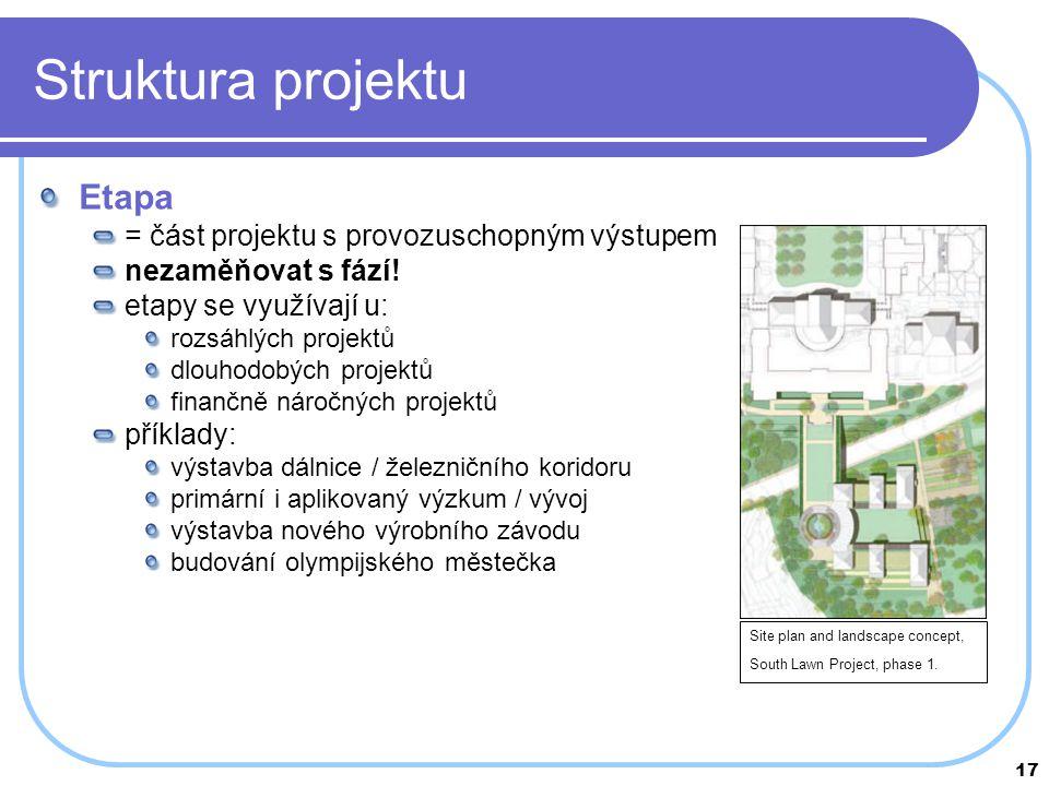 17 Struktura projektu Etapa = část projektu s provozuschopným výstupem nezaměňovat s fází! etapy se využívají u: rozsáhlých projektů dlouhodobých proj
