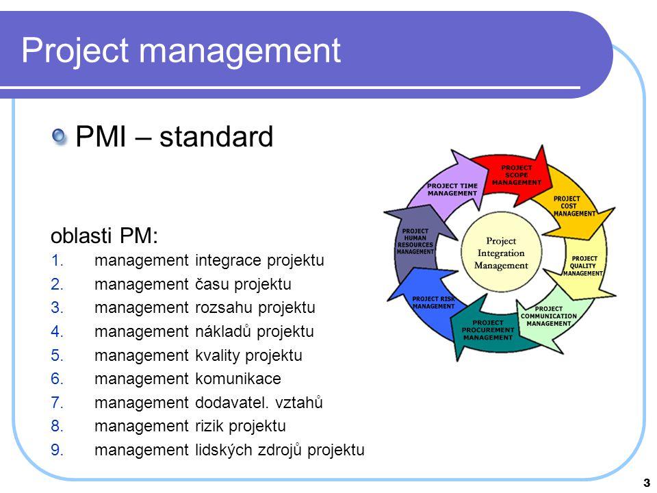 3 Project management PMI – standard oblasti PM: 1.management integrace projektu 2.management času projektu 3.management rozsahu projektu 4.management