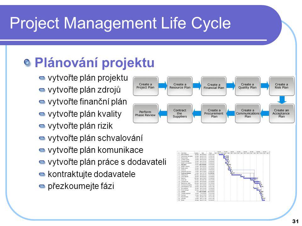 31 Project Management Life Cycle Plánování projektu vytvořte plán projektu vytvořte plán zdrojů vytvořte finanční plán vytvořte plán kvality vytvořte