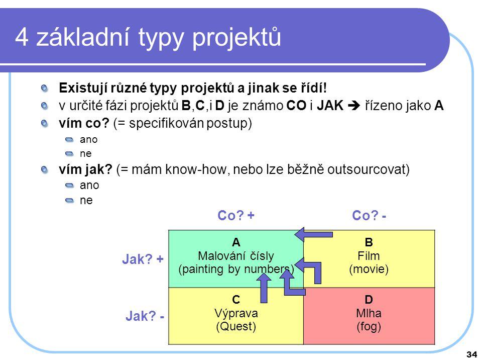 34 4 základní typy projektů Existují různé typy projektů a jinak se řídí! v určité fázi projektů B,C,i D je známo CO i JAK  řízeno jako A vím co? (=