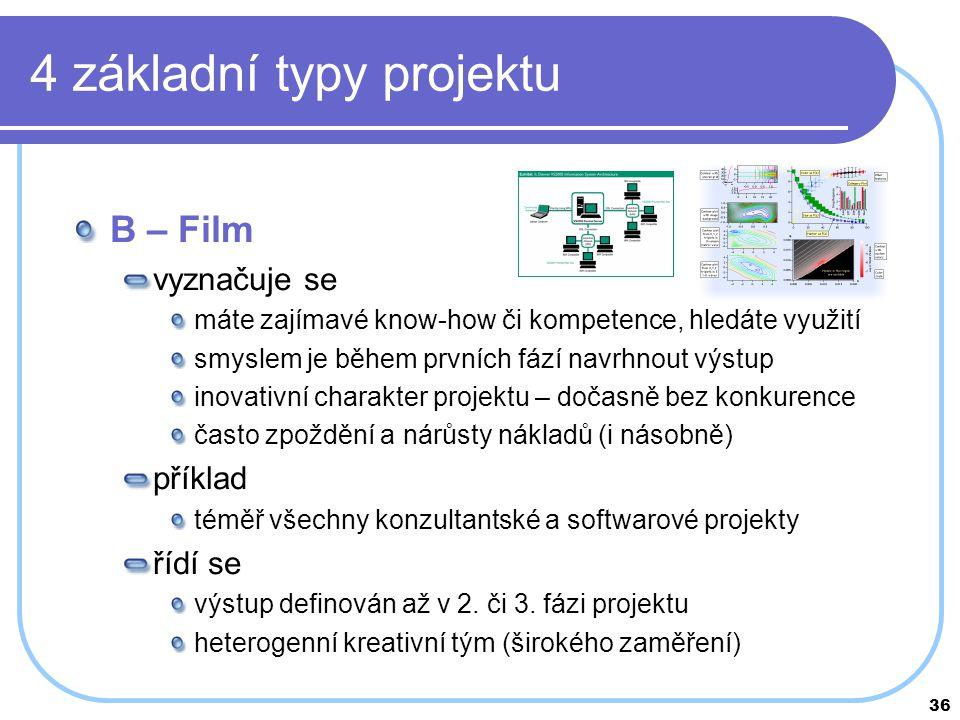 36 4 základní typy projektu B – Film vyznačuje se máte zajímavé know-how či kompetence, hledáte využití smyslem je během prvních fází navrhnout výstup