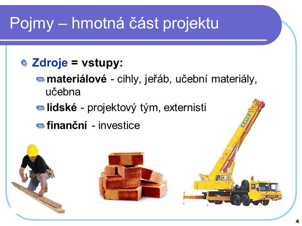 4 Pojmy – hmotná část projektu Zdroje = vstupy: materiálové - cihly, jeřáb, učební materiály, učebna lidské - projektový tým, externisti finanční - in