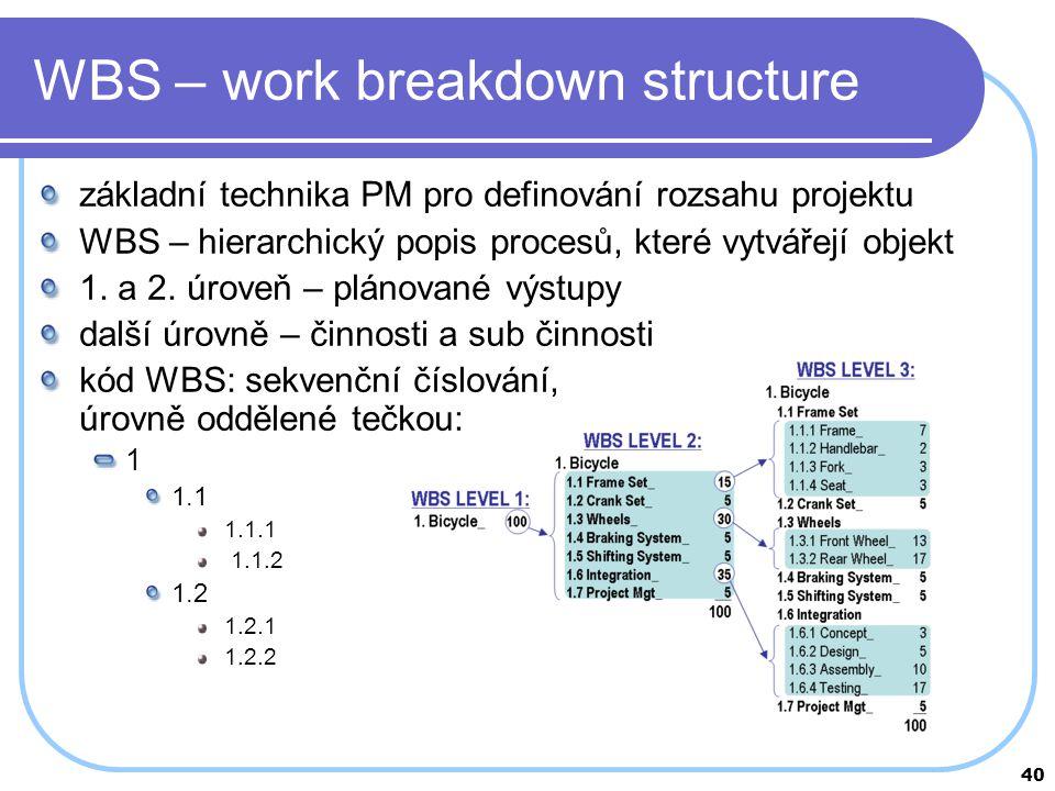 40 WBS – work breakdown structure základní technika PM pro definování rozsahu projektu WBS – hierarchický popis procesů, které vytvářejí objekt 1. a 2