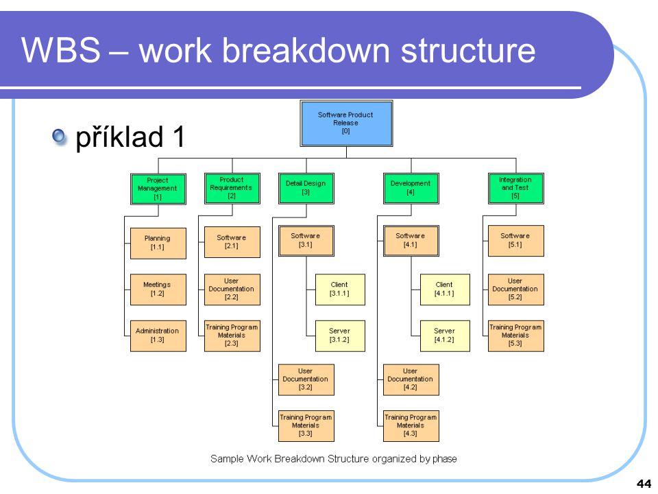 44 WBS – work breakdown structure příklad 1