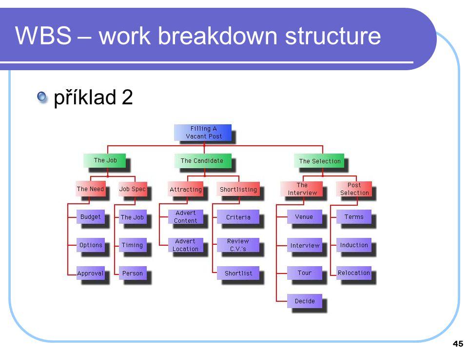 45 WBS – work breakdown structure příklad 2