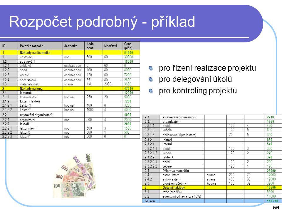 56 Rozpočet podrobný - příklad pro řízení realizace projektu pro delegování úkolů pro kontroling projektu IDPoložka rozpočtuJednotka Jedn. cena Množst