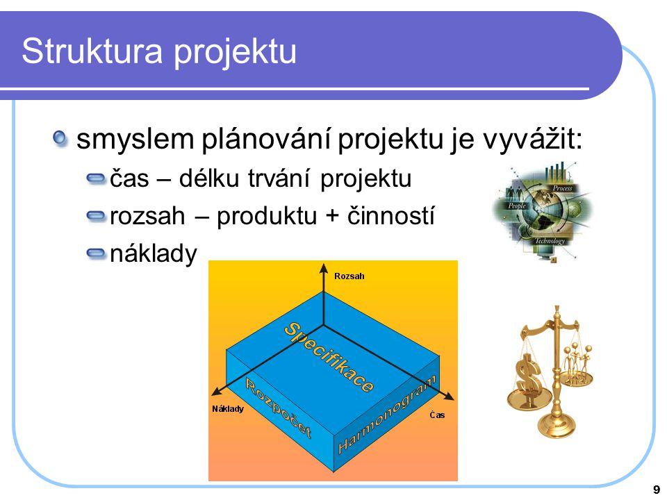 9 Struktura projektu smyslem plánování projektu je vyvážit: čas – délku trvání projektu rozsah – produktu + činností náklady