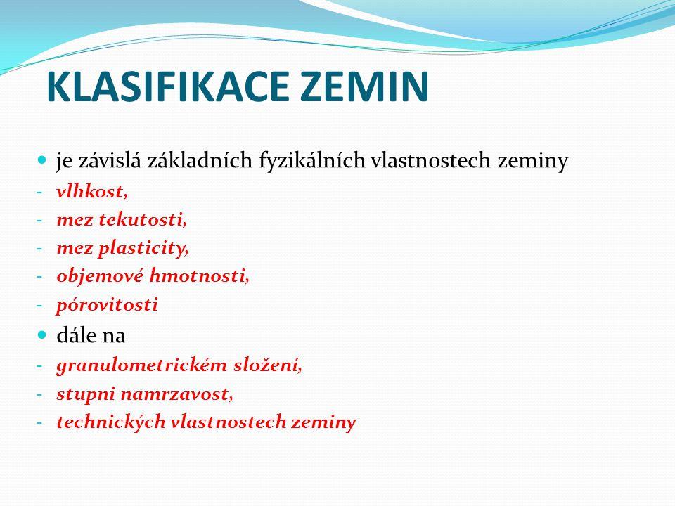 KLASIFIKACE ZEMIN je závislá základních fyzikálních vlastnostech zeminy - vlhkost, - mez tekutosti, - mez plasticity, - objemové hmotnosti, - pórovito