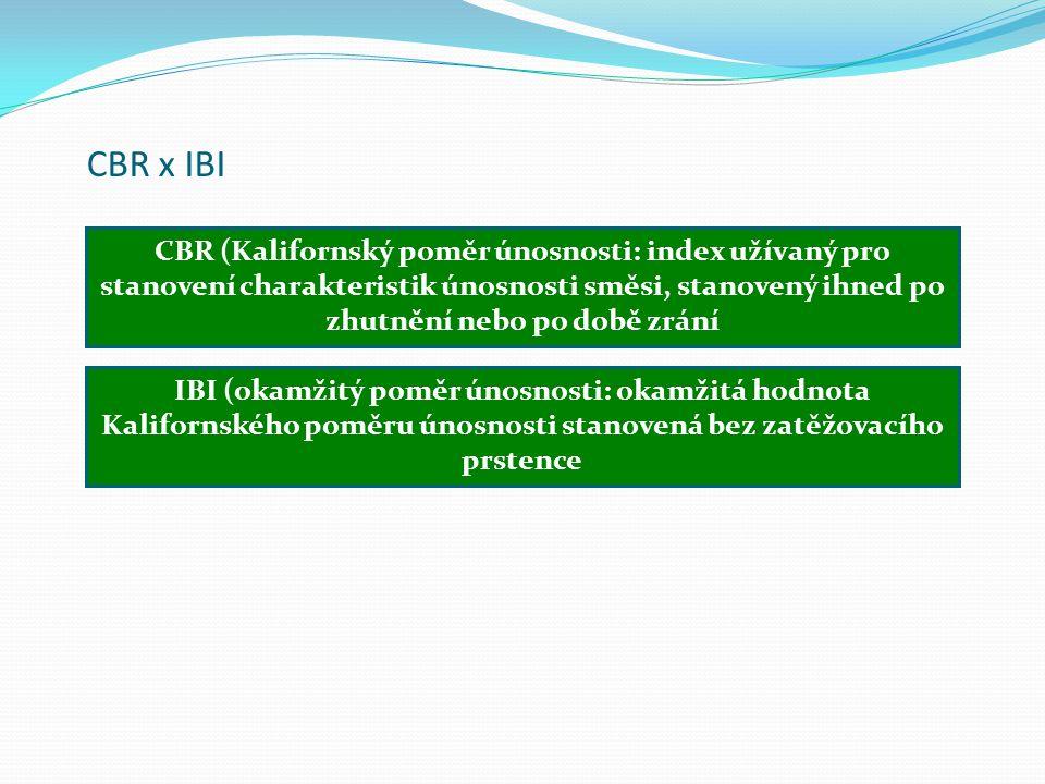 CBR x IBI CBR (Kalifornský poměr únosnosti: index užívaný pro stanovení charakteristik únosnosti směsi, stanovený ihned po zhutnění nebo po době zrání
