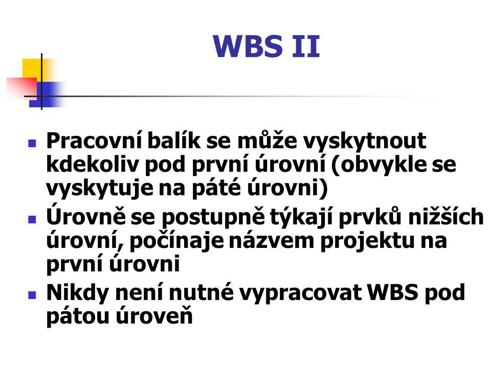 WBS II Pracovní balík se může vyskytnout kdekoliv pod první úrovní (obvykle se vyskytuje na páté úrovni) Úrovně se postupně týkají prvků nižších úrovn