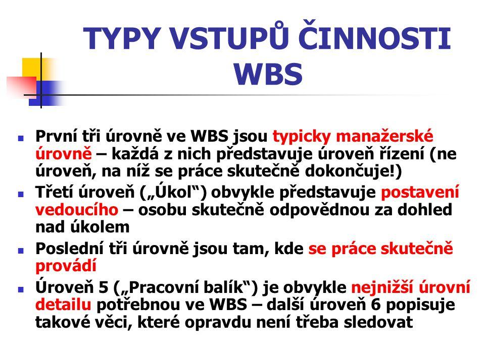 TYPY VSTUPŮ ČINNOSTI WBS První tři úrovně ve WBS jsou typicky manažerské úrovně – každá z nich představuje úroveň řízení (ne úroveň, na níž se práce s