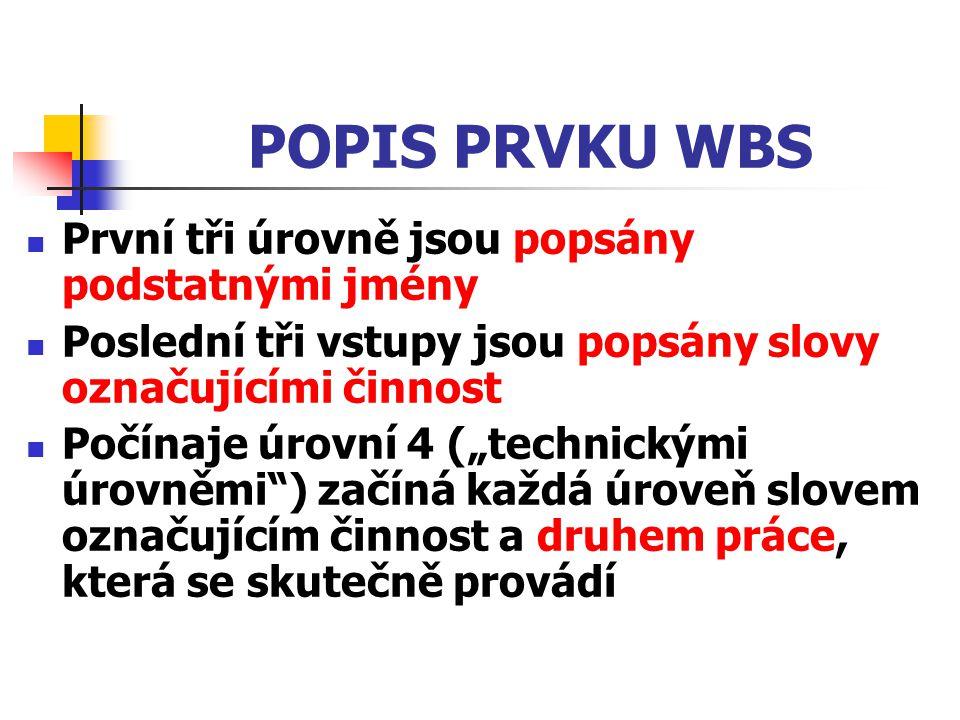 """POPIS PRVKU WBS První tři úrovně jsou popsány podstatnými jmény Poslední tři vstupy jsou popsány slovy označujícími činnost Počínaje úrovní 4 (""""techni"""