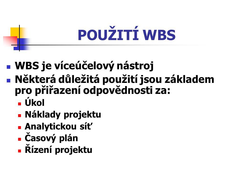 POUŽITÍ WBS WBS je víceúčelový nástroj Některá důležitá použití jsou základem pro přiřazení odpovědnosti za: Úkol Náklady projektu Analytickou síť Čas