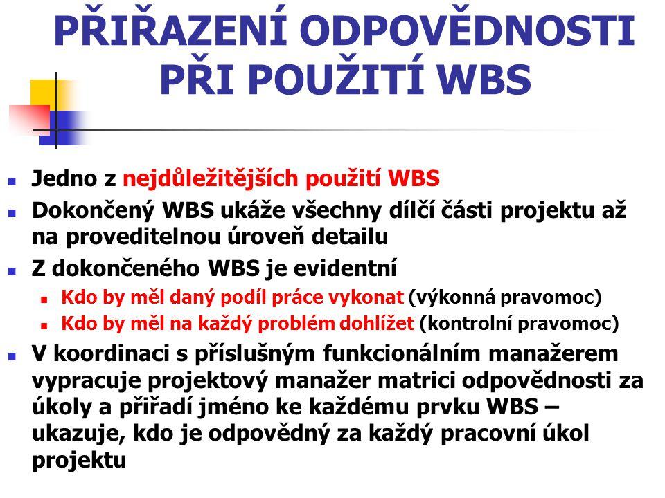 PŘIŘAZENÍ ODPOVĚDNOSTI PŘI POUŽITÍ WBS Jedno z nejdůležitějších použití WBS Dokončený WBS ukáže všechny dílčí části projektu až na proveditelnou úrove