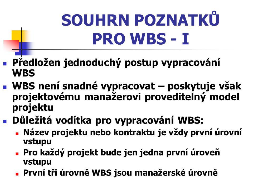 SOUHRN POZNATKŮ PRO WBS - I Předložen jednoduchý postup vypracování WBS WBS není snadné vypracovat – poskytuje však projektovému manažerovi proveditel