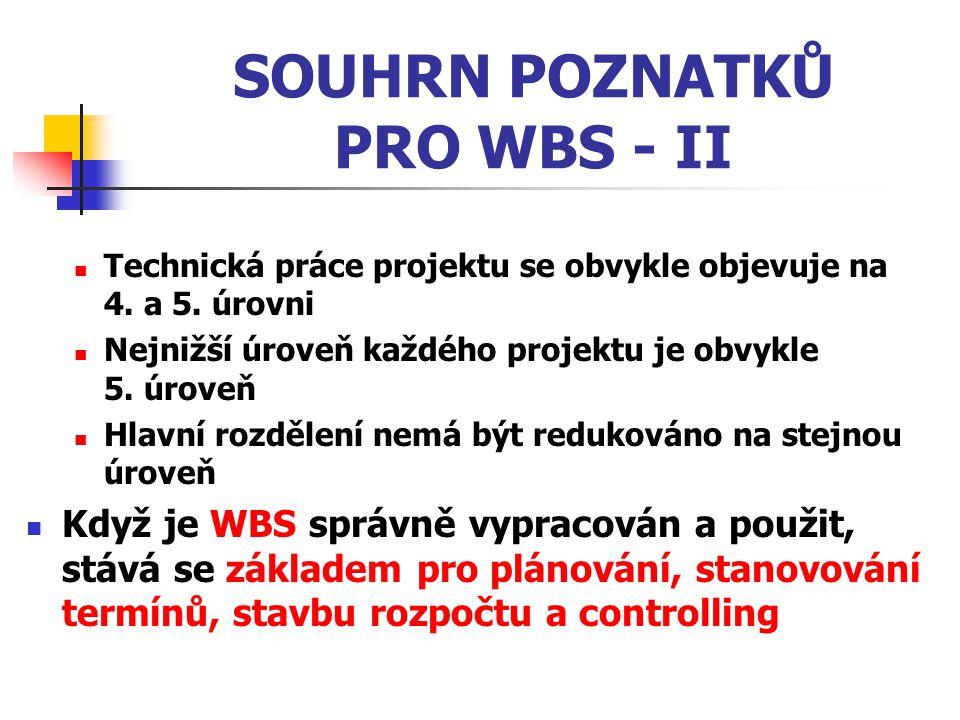 SOUHRN POZNATKŮ PRO WBS - II Technická práce projektu se obvykle objevuje na 4. a 5. úrovni Nejnižší úroveň každého projektu je obvykle 5. úroveň Hlav