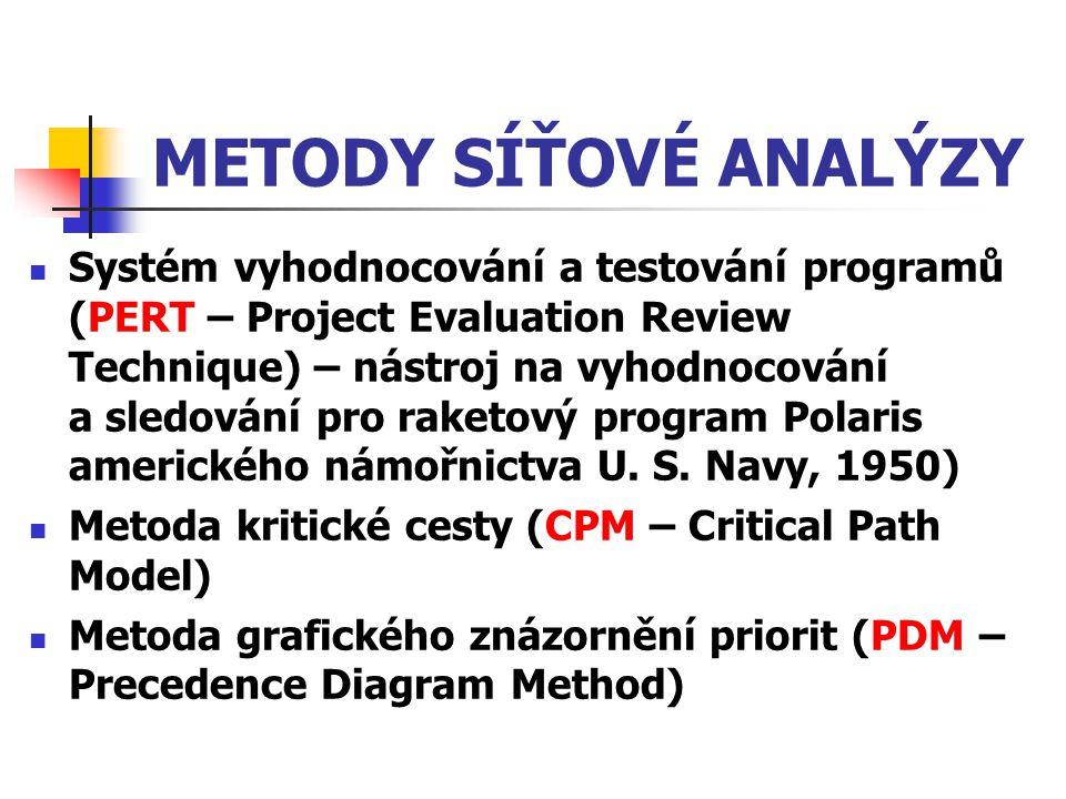METODY SÍŤOVÉ ANALÝZY Systém vyhodnocování a testování programů (PERT – Project Evaluation Review Technique) – nástroj na vyhodnocování a sledování pr