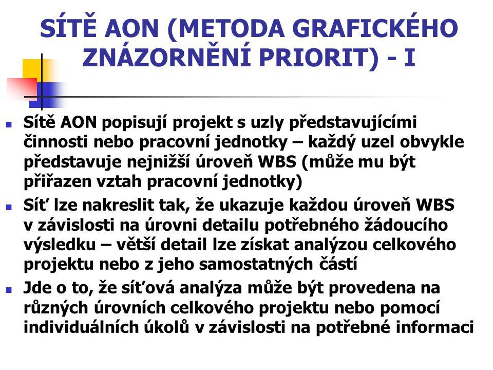 SÍTĚ AON (METODA GRAFICKÉHO ZNÁZORNĚNÍ PRIORIT) - I Sítě AON popisují projekt s uzly představujícími činnosti nebo pracovní jednotky – každý uzel obvy