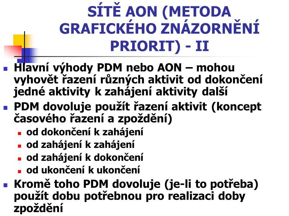 SÍTĚ AON (METODA GRAFICKÉHO ZNÁZORNĚNÍ PRIORIT) - II Hlavní výhody PDM nebo AON – mohou vyhovět řazení různých aktivit od dokončení jedné aktivity k z