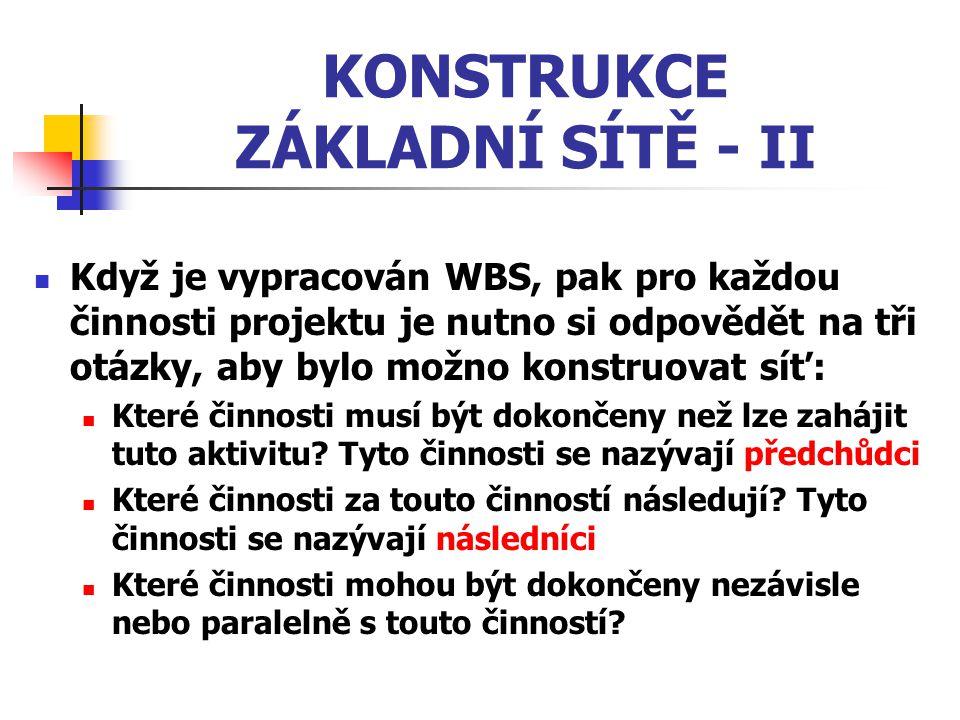 KONSTRUKCE ZÁKLADNÍ SÍTĚ - II Když je vypracován WBS, pak pro každou činnosti projektu je nutno si odpovědět na tři otázky, aby bylo možno konstruovat