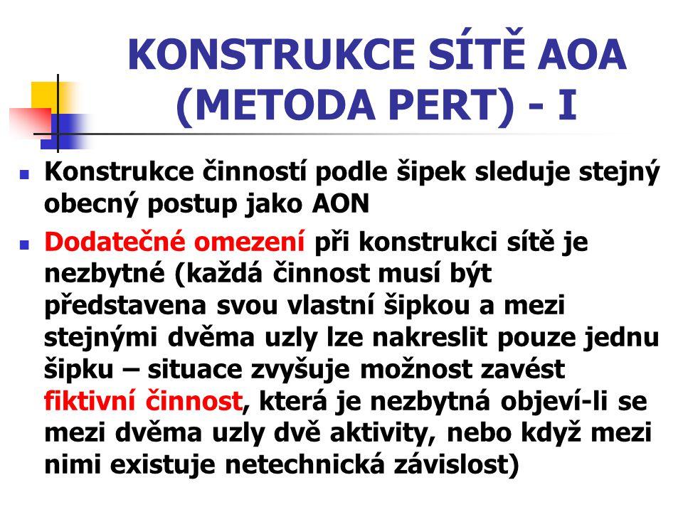 KONSTRUKCE SÍTĚ AOA (METODA PERT) - I Konstrukce činností podle šipek sleduje stejný obecný postup jako AON Dodatečné omezení při konstrukci sítě je n