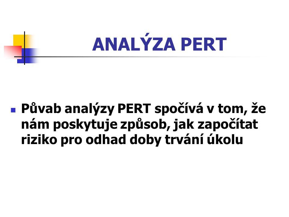 ANALÝZA PERT Půvab analýzy PERT spočívá v tom, že nám poskytuje způsob, jak započítat riziko pro odhad doby trvání úkolu