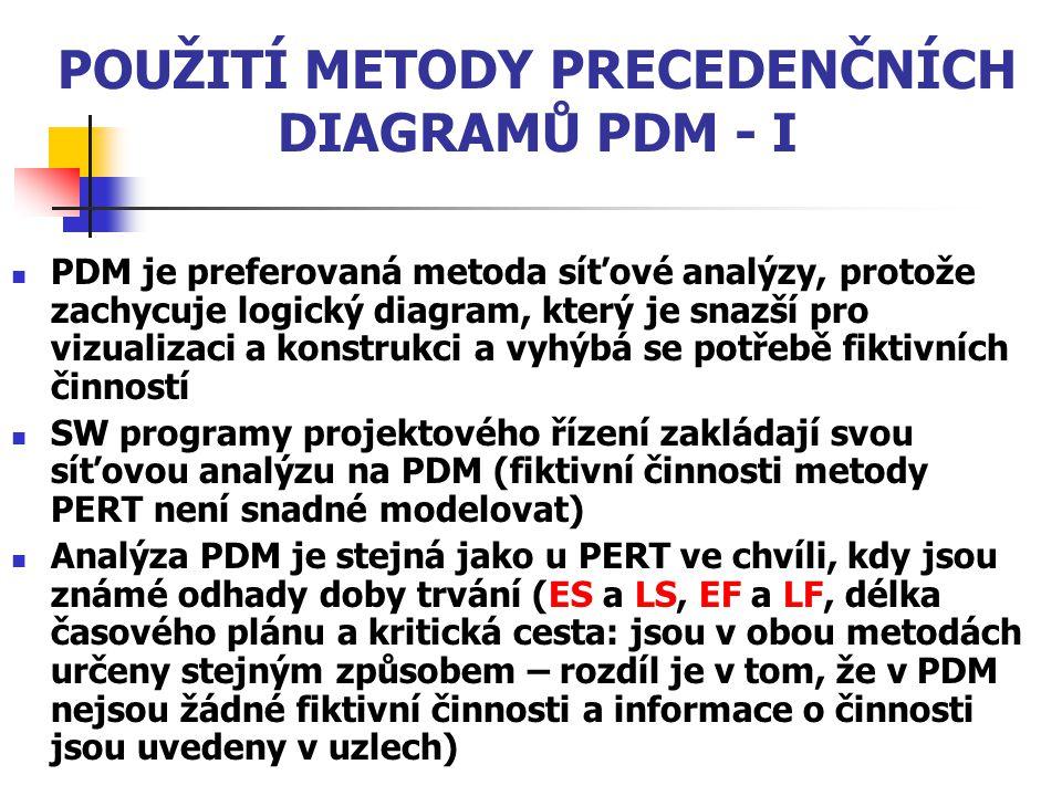 POUŽITÍ METODY PRECEDENČNÍCH DIAGRAMŮ PDM - I PDM je preferovaná metoda síťové analýzy, protože zachycuje logický diagram, který je snazší pro vizuali