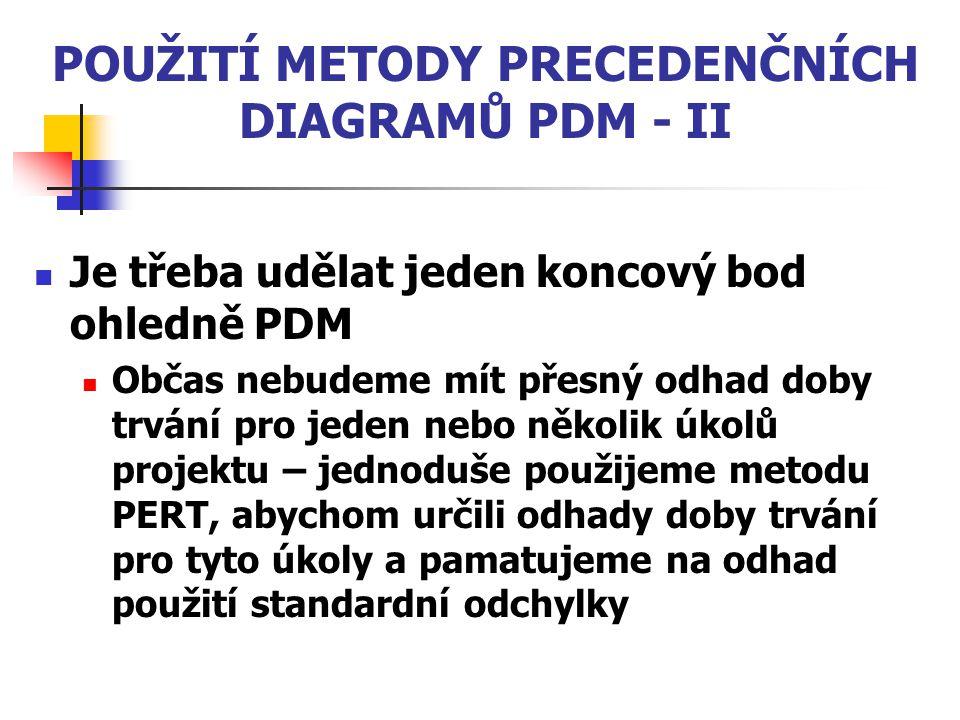 POUŽITÍ METODY PRECEDENČNÍCH DIAGRAMŮ PDM - II Je třeba udělat jeden koncový bod ohledně PDM Občas nebudeme mít přesný odhad doby trvání pro jeden neb