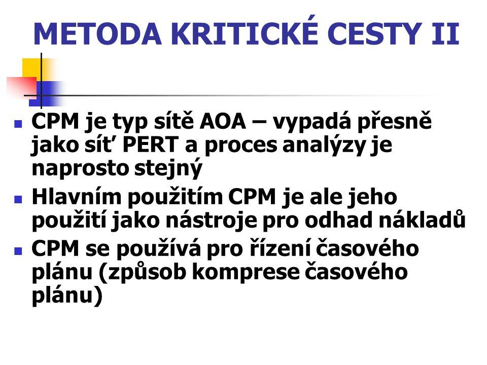 METODA KRITICKÉ CESTY II CPM je typ sítě AOA – vypadá přesně jako síť PERT a proces analýzy je naprosto stejný Hlavním použitím CPM je ale jeho použit