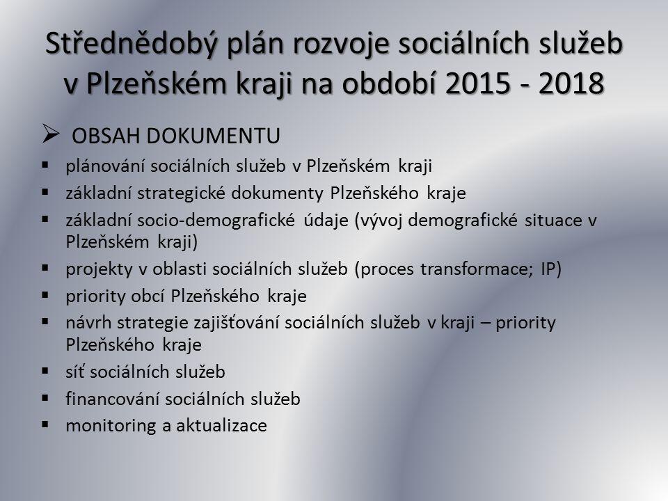 Střednědobý plán rozvoje sociálních služeb v Plzeňském kraji na období 2015 - 2018  Priority Plzeňského kraje  podpora ambulantních služeb – umístění v centrech dojížďky za zaměstnáním, do škol, pracovní mikroregiony  podpora nepobytových sociálních služeb – poskytování v centrech sociálních služeb s více službami  podpora služeb sociálního poradenství – orientace na širší spektrum cílových skupin; specializované poradenství poskytované jednou službou na území celého kraje; dluhová problematika  podpora rozšíření kapacit pečovatelské služby  podpora udržení kapacit domovů pro OZP; podpora služeb domovy pro seniory; podpora služeb domovy se zvláštním režimem, osobní asistence, tísňová péče, průvodcovské a předčitatelské služby, podpora samostatného bydlení, odlehčovací služby, centra denních služeb, denní a týdenní stacionáře, chráněné bydlení  podpora pobytových služeb (modernizace a úprava objektů)  podpora služeb sociální prevence – zjištěná potřebnost, vyjádření dotčených obcí, plán finančního zajištění vč.