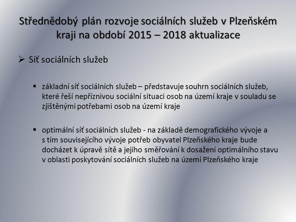 Střednědobý plán rozvoje sociálních služeb v Plzeňském kraji na období 2015 – 2018 aktualizace  Aktualizace sítě sociálních služeb  stávající síť sociálních služeb – údaje platné k 31.